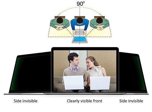 Monitor Privacy Screen grad