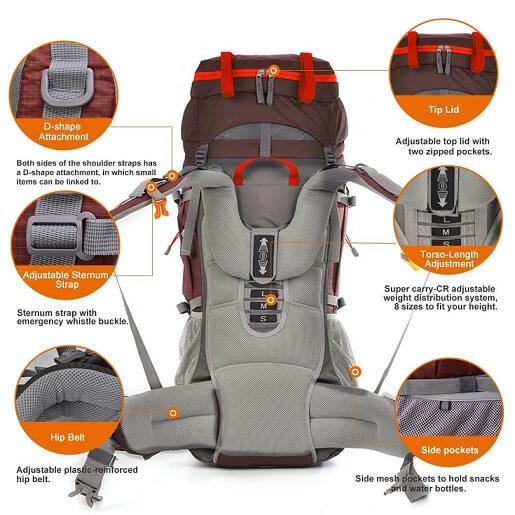 hiking-Backpack-criteria