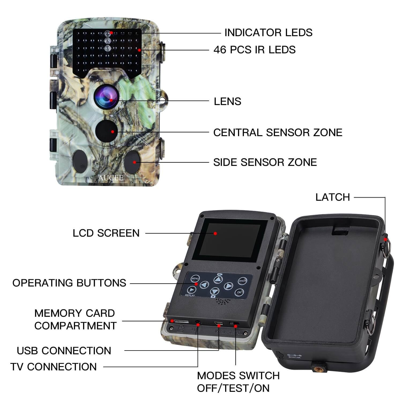 Wild-Camera-functions