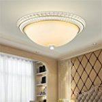 bathroom luminaire