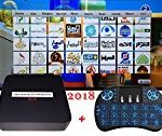 IPTV receivers