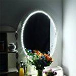 Mirror clip light